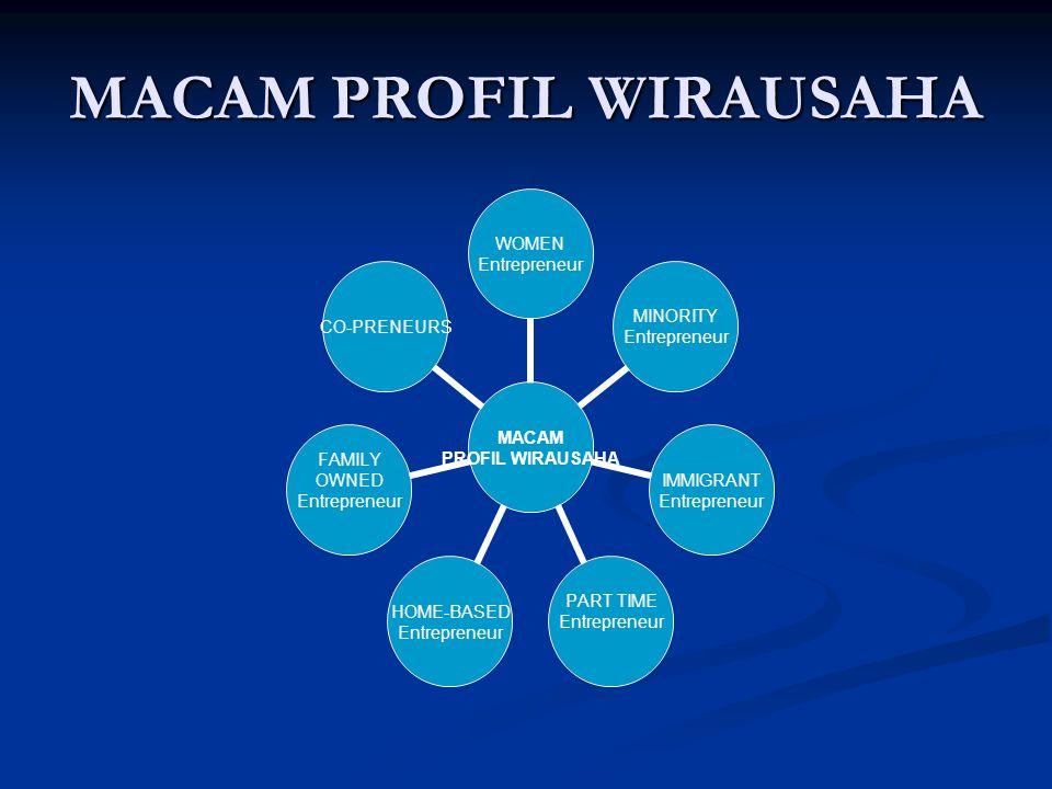 MACAM PROFIL WIRAUSAHA