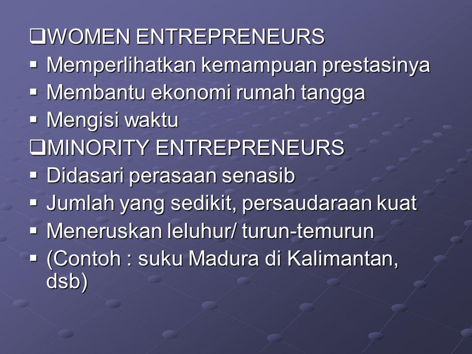 WOMEN ENTREPRENEURS Memperlihatkan kemampuan prestasinya. Membantu ekonomi rumah tangga. Mengisi waktu.