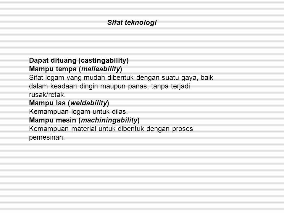 Sifat teknologi Dapat dituang (castingability) Mampu tempa (malleability)