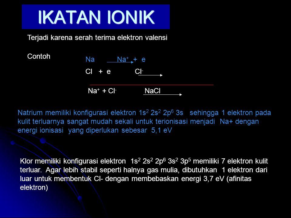 IKATAN IONIK Terjadi karena serah terima elektron valensi Contoh