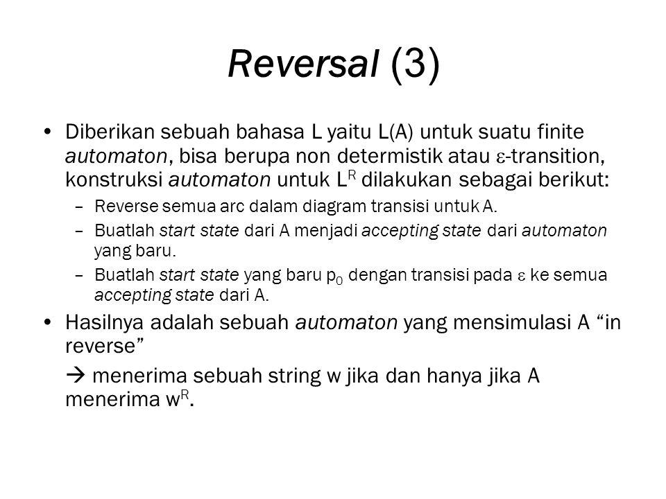 Reversal (3)