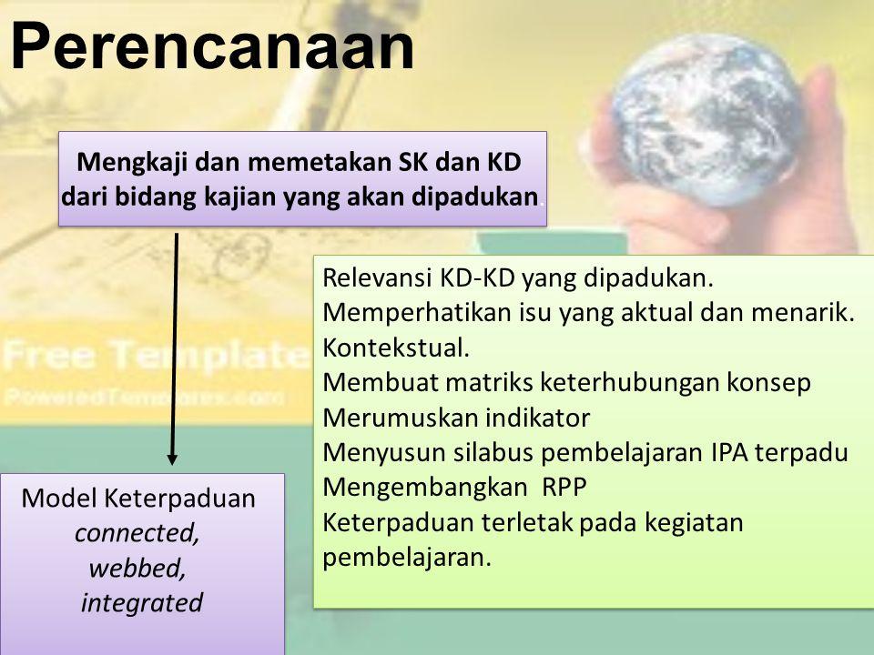 Mengkaji dan memetakan SK dan KD