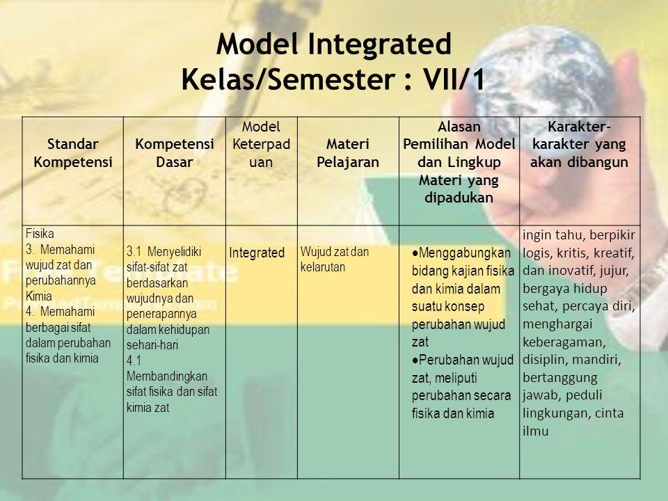 Model Integrated Kelas/Semester : VII/1