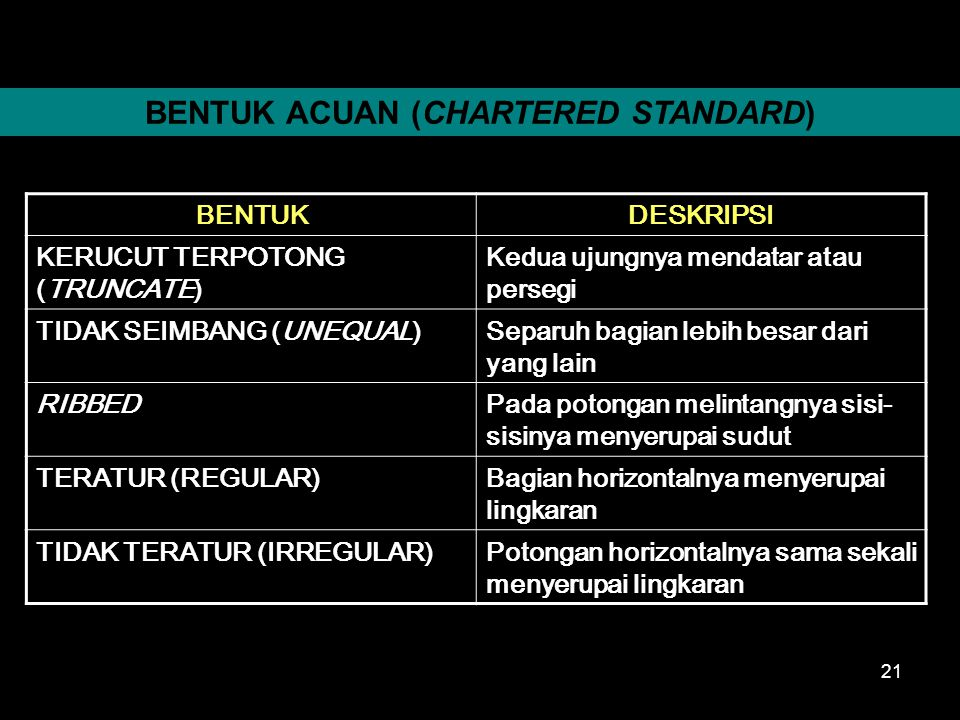BENTUK ACUAN (CHARTERED STANDARD)