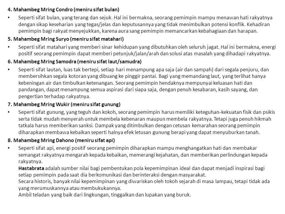 4. Mahambeg Mring Condro (meniru sifat bulan)