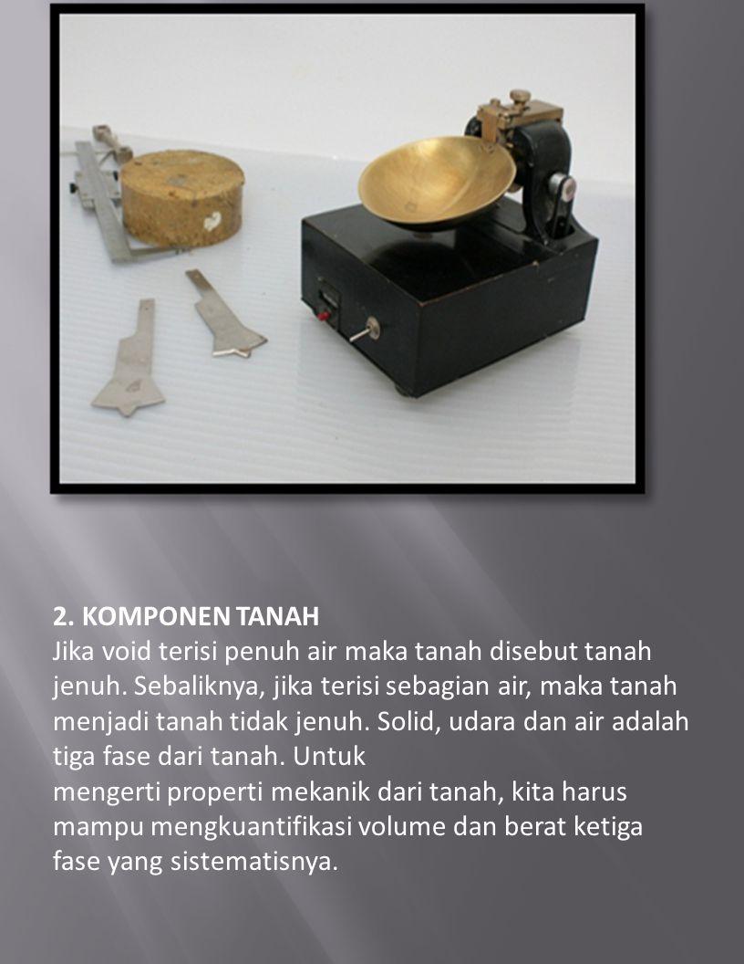 2. KOMPONEN TANAH