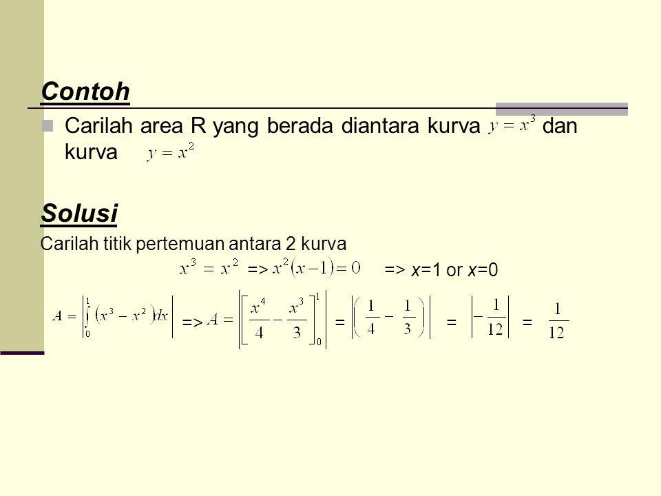 Contoh Solusi Carilah area R yang berada diantara kurva dan kurva
