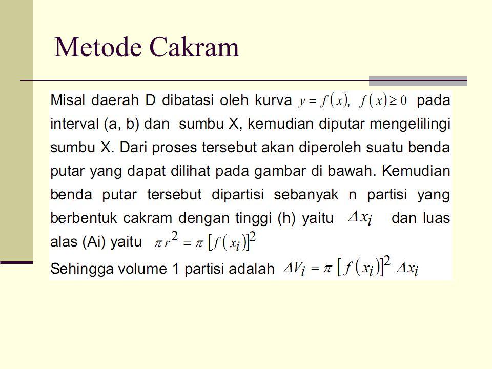 Metode Cakram