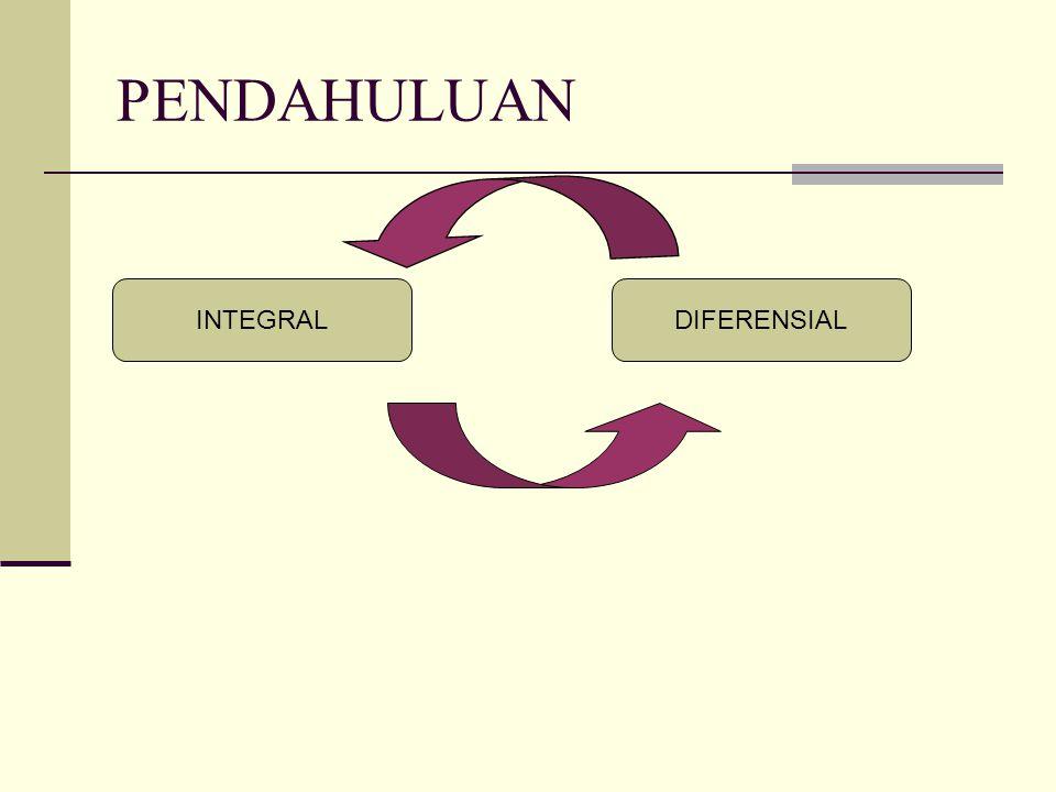 PENDAHULUAN INTEGRAL DIFERENSIAL
