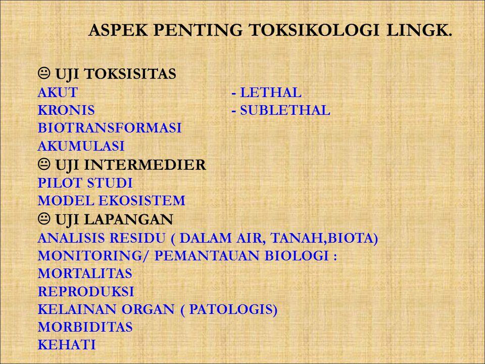 ASPEK PENTING TOKSIKOLOGI LINGK.