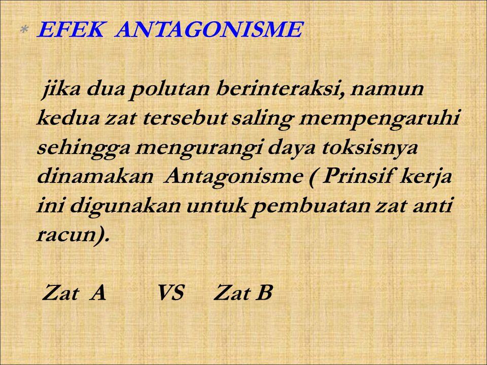 * EFEK ANTAGONISME