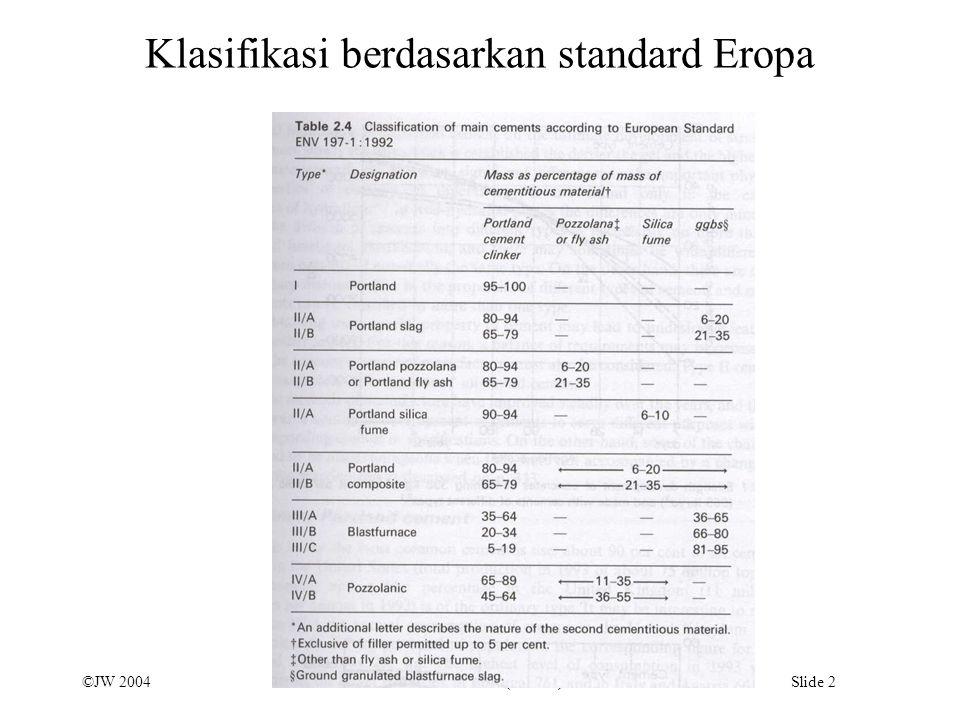 Klasifikasi berdasarkan standard Eropa