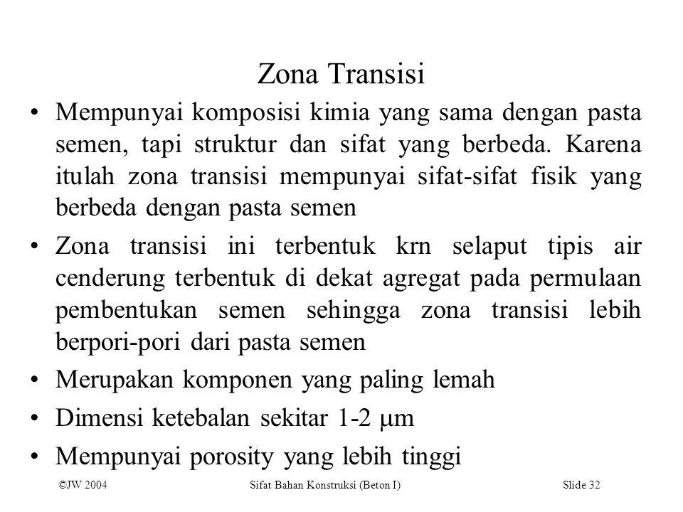 Zona Transisi