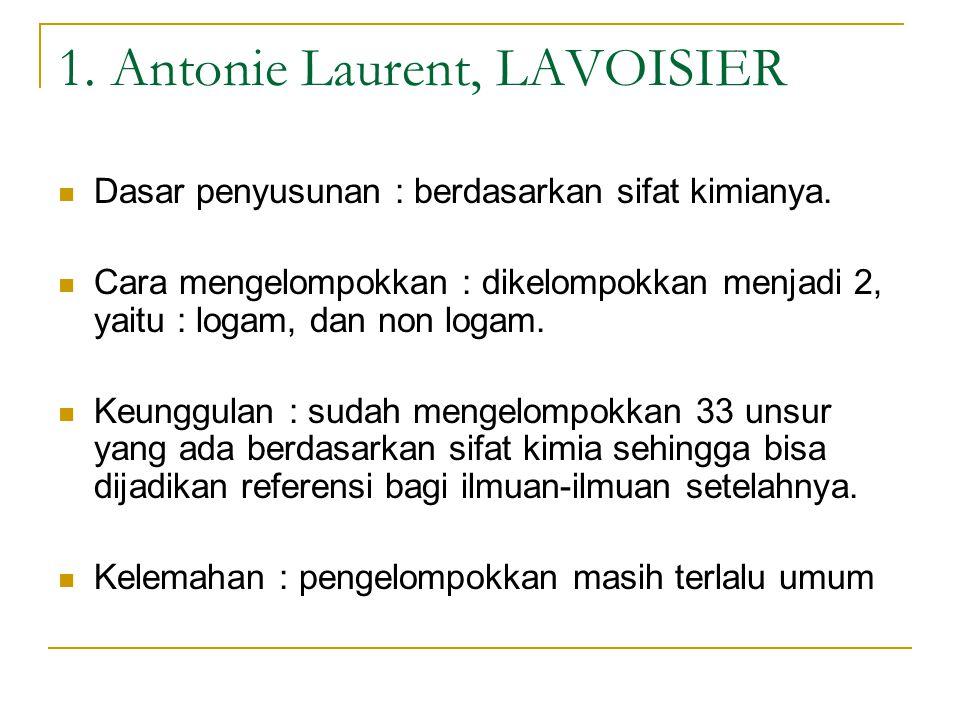 1. Antonie Laurent, LAVOISIER