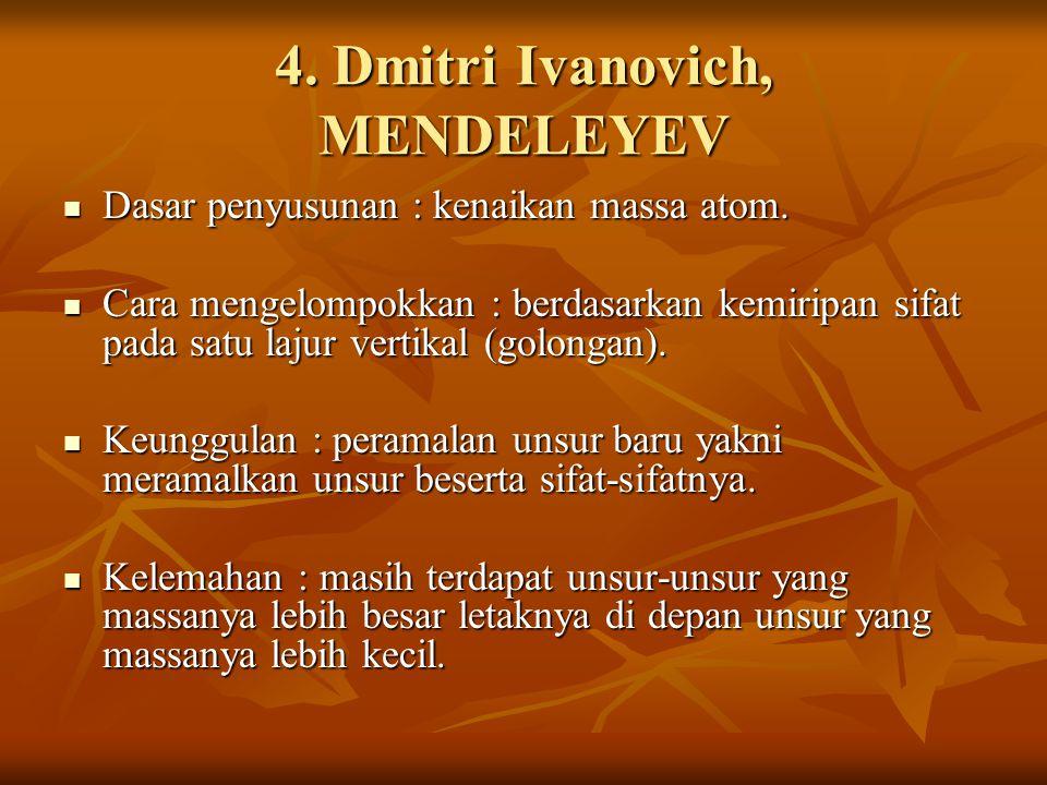 4. Dmitri Ivanovich, MENDELEYEV