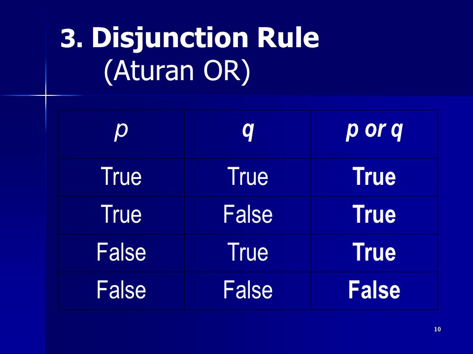 3. Disjunction Rule (Aturan OR)