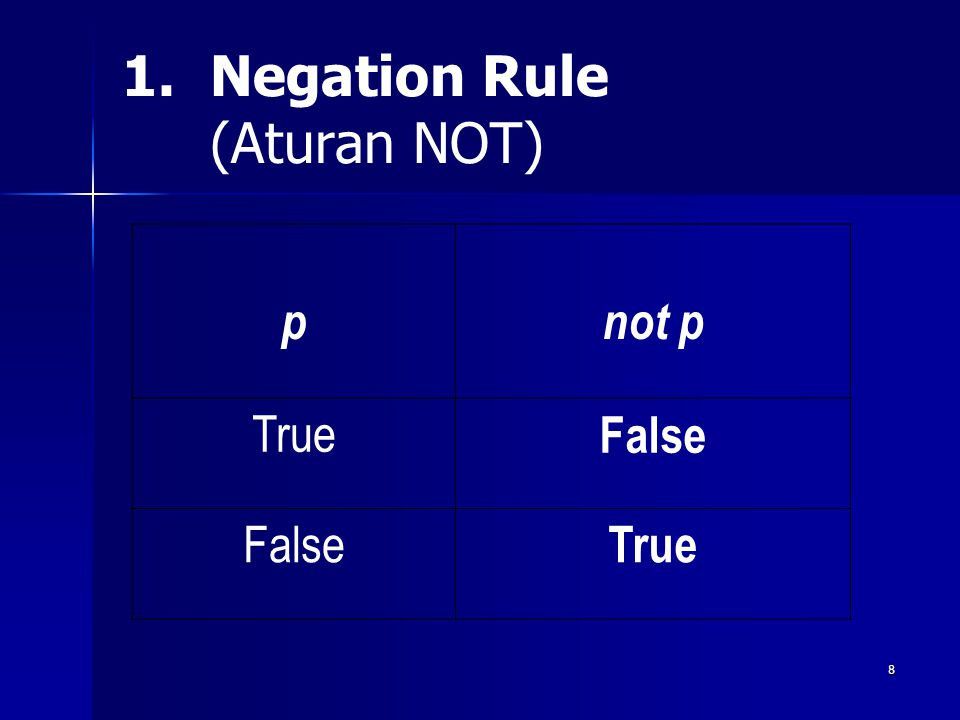 Negation Rule (Aturan NOT)