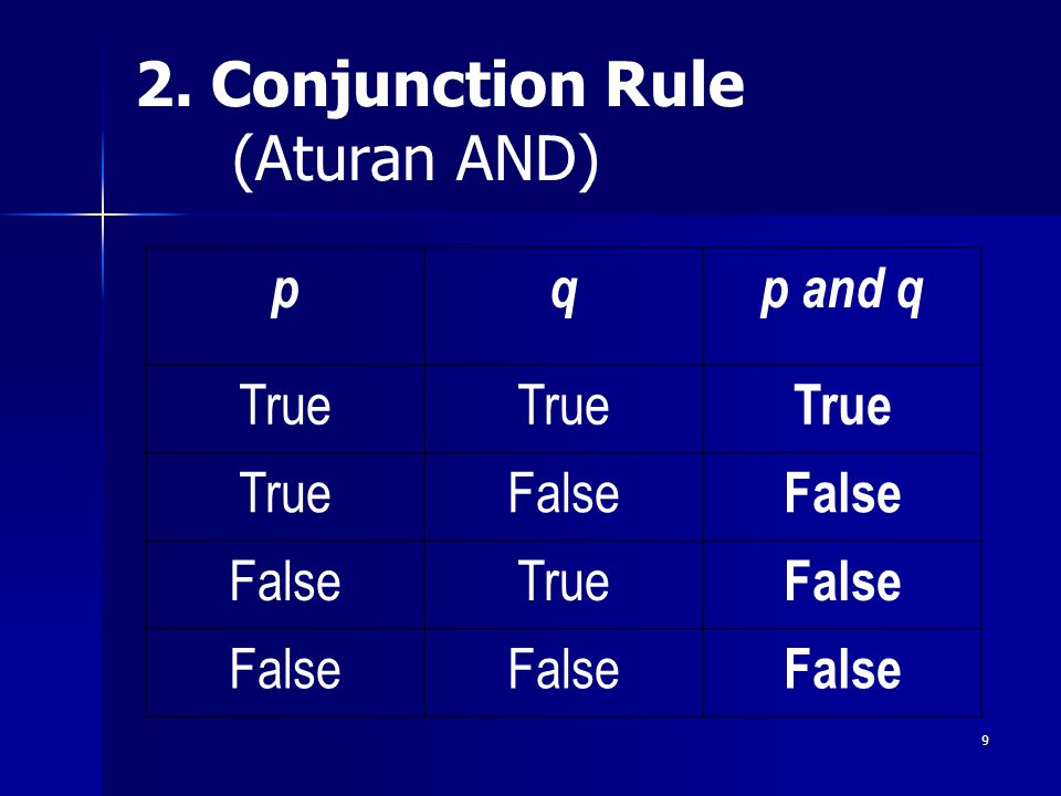 2. Conjunction Rule (Aturan AND)