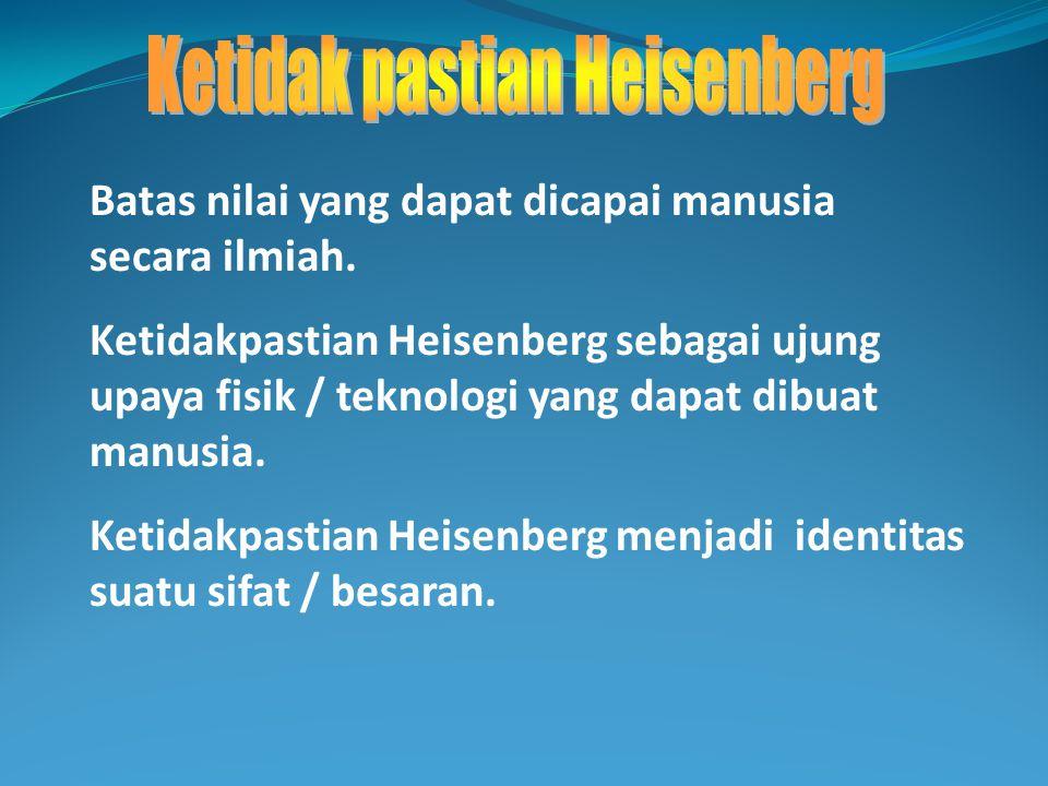 Ketidak pastian Heisenberg