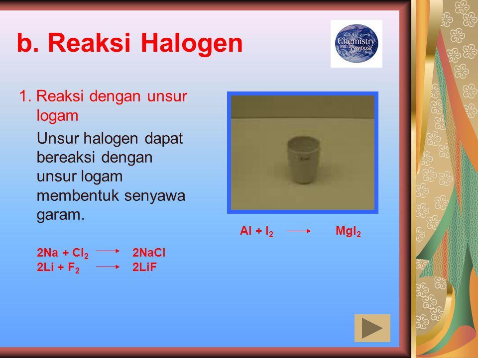 b. Reaksi Halogen 1. Reaksi dengan unsur logam