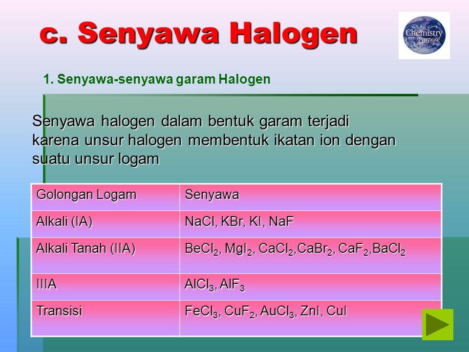 c. Senyawa Halogen 1. Senyawa-senyawa garam Halogen.