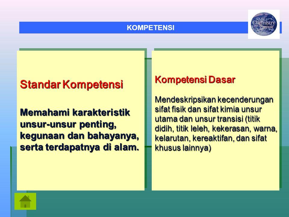 KOMPETENSI Standar Kompetensi Memahami karakteristik unsur-unsur penting, kegunaan dan bahayanya, serta terdapatnya di alam.