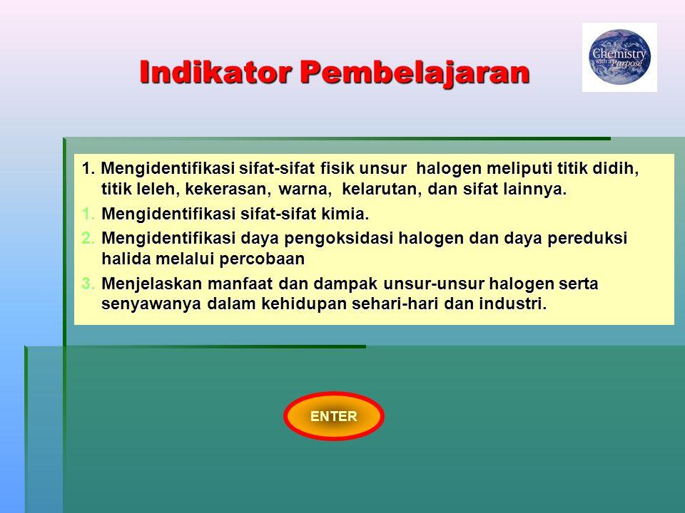 Indikator Pembelajaran