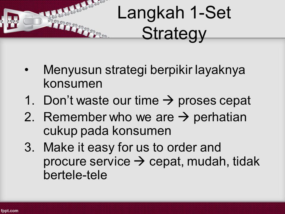 Langkah 1-Set Strategy Menyusun strategi berpikir layaknya konsumen