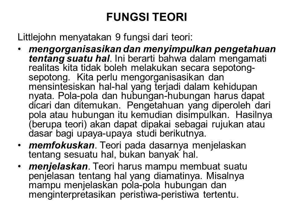 FUNGSI TEORI Littlejohn menyatakan 9 fungsi dari teori: