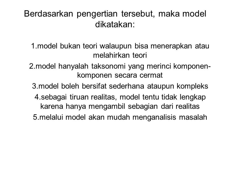 Berdasarkan pengertian tersebut, maka model dikatakan: