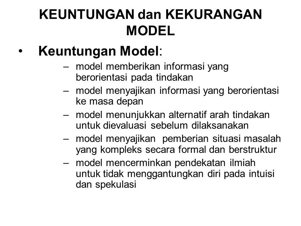 KEUNTUNGAN dan KEKURANGAN MODEL