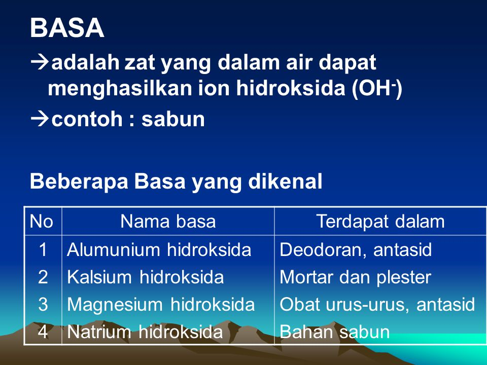 BASA adalah zat yang dalam air dapat menghasilkan ion hidroksida (OH-) contoh : sabun. Beberapa Basa yang dikenal.