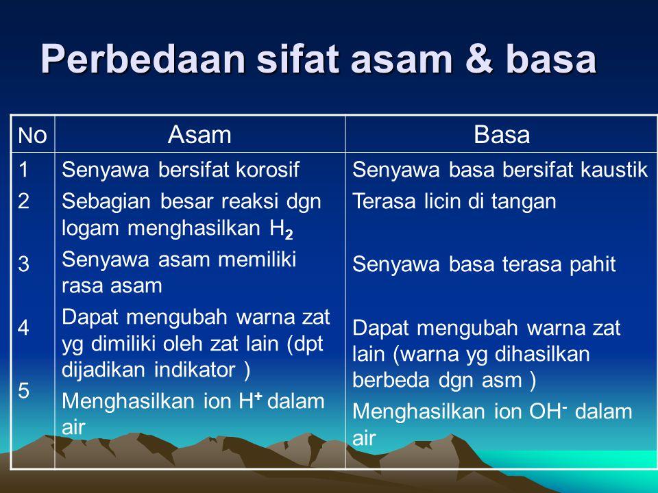 Perbedaan sifat asam & basa