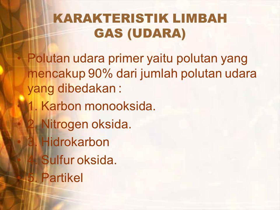 KARAKTERISTIK LIMBAH GAS (UDARA)