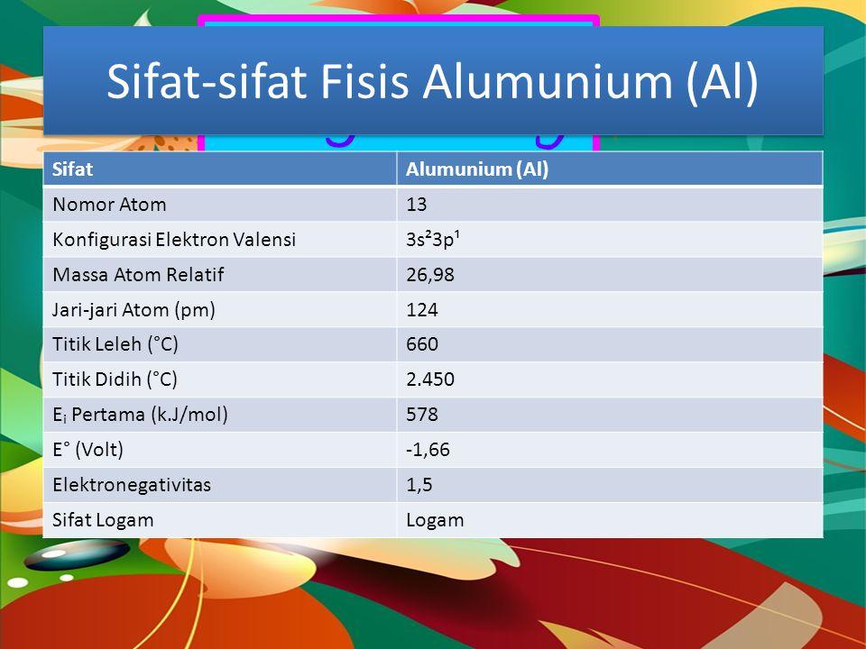 Sifat-sifat Fisis Alumunium (Al)