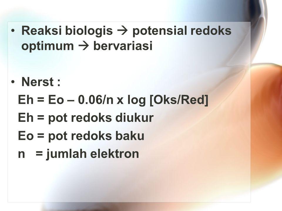 Reaksi biologis  potensial redoks optimum  bervariasi