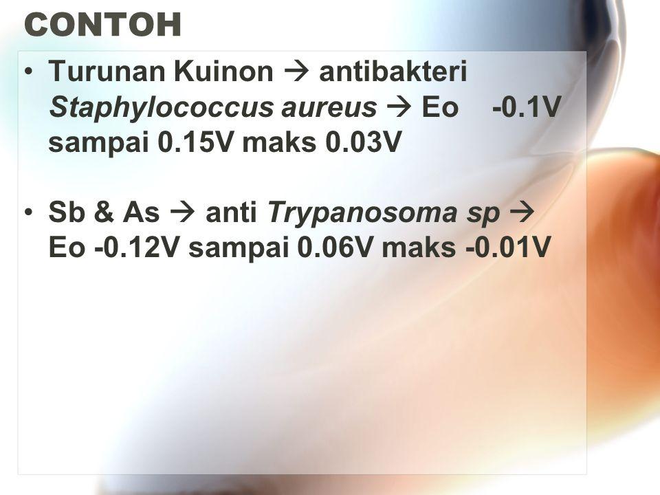 CONTOH Turunan Kuinon  antibakteri Staphylococcus aureus  Eo -0.1V sampai 0.15V maks 0.03V.