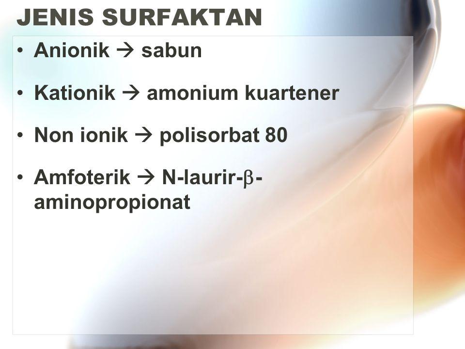 JENIS SURFAKTAN Anionik  sabun Kationik  amonium kuartener