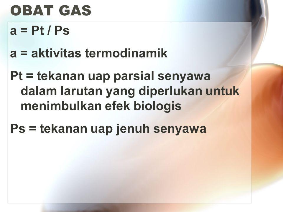 OBAT GAS a = Pt / Ps a = aktivitas termodinamik
