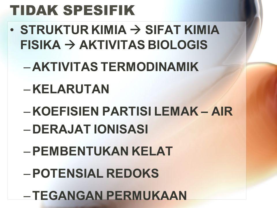 TIDAK SPESIFIK STRUKTUR KIMIA  SIFAT KIMIA FISIKA  AKTIVITAS BIOLOGIS. AKTIVITAS TERMODINAMIK. KELARUTAN.