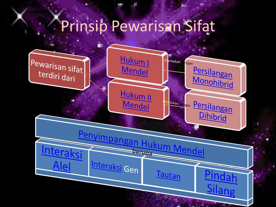 Prinsip Pewarisan Sifat
