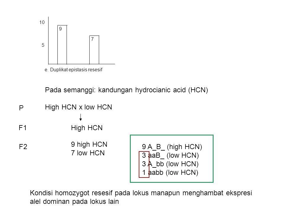 Pada semanggi: kandungan hydrocianic acid (HCN) High HCN x low HCN P