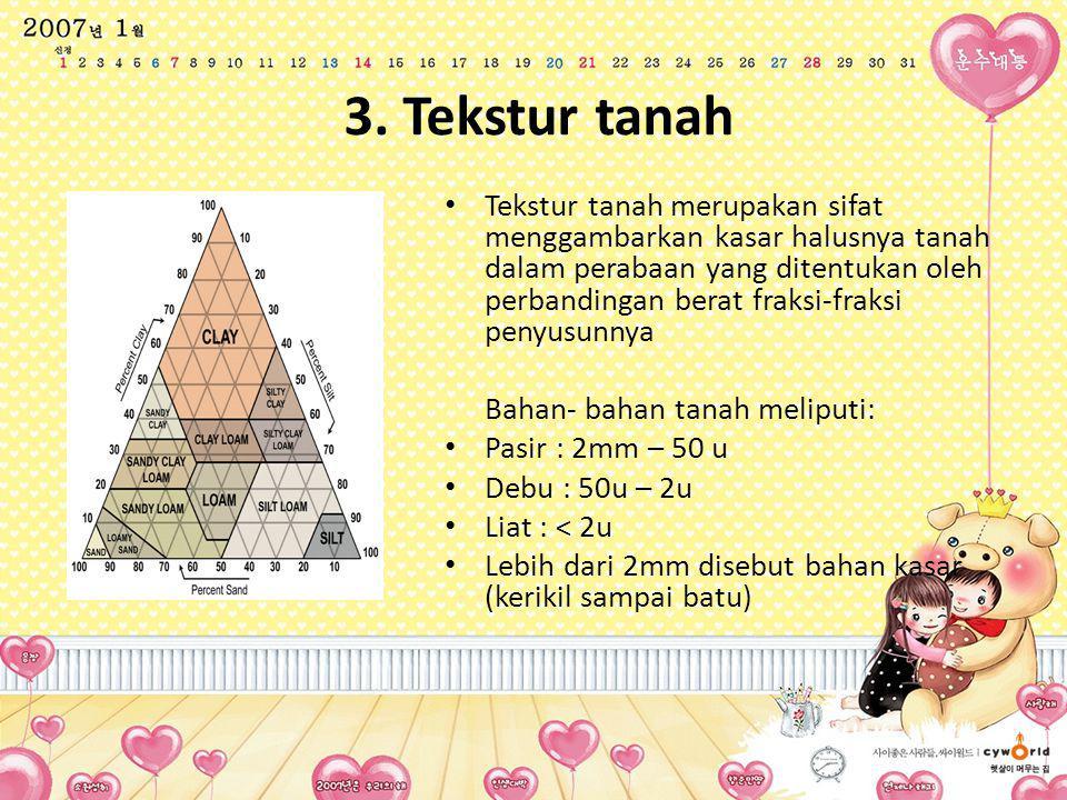 3. Tekstur tanah