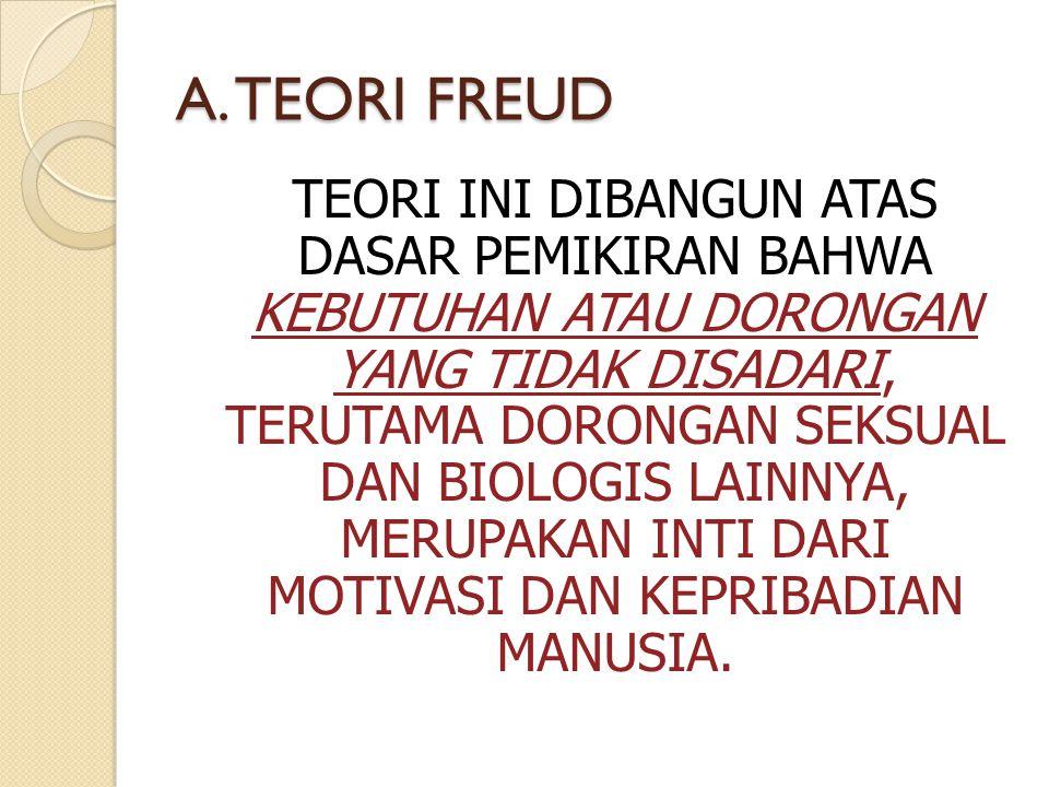 A. TEORI FREUD