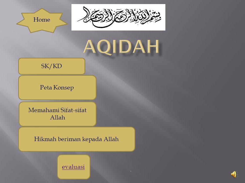 Aqidah Home SK/KD Peta Konsep Memahami Sifat-sifat Allah