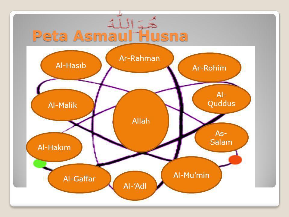 Peta Asmaul Husna Ar-Rahman Al-Hasib Ar-Rohim Al-Quddus Al-Malik Allah