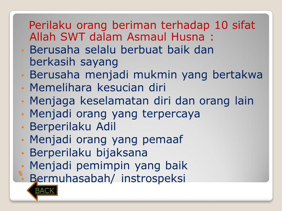 Perilaku orang beriman terhadap 10 sifat Allah SWT dalam Asmaul Husna :