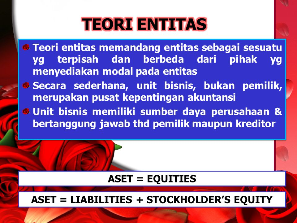 ASET = LIABILITIES + STOCKHOLDER'S EQUITY