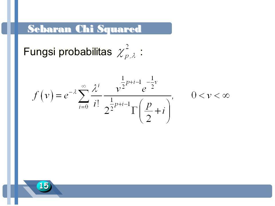 Sebaran Chi Squared Fungsi probabilitas : 15