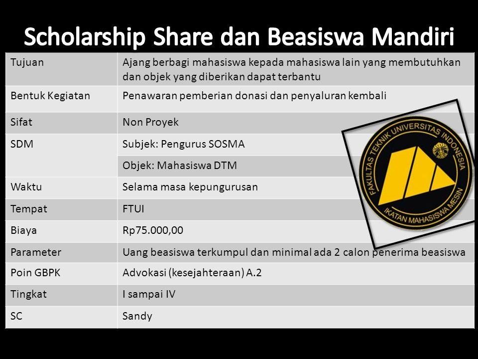 Scholarship Share dan Beasiswa Mandiri